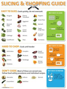 Vegetable Poster - Slicing, Chopping, and Cooking Guide