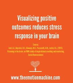 Visualizing positive outcomes reduces stress response in your brain.