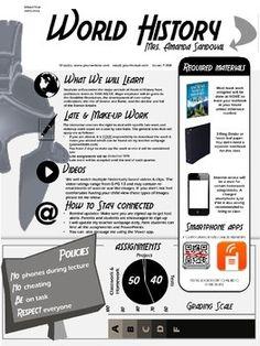 World History Infographic Syllabus-Editable