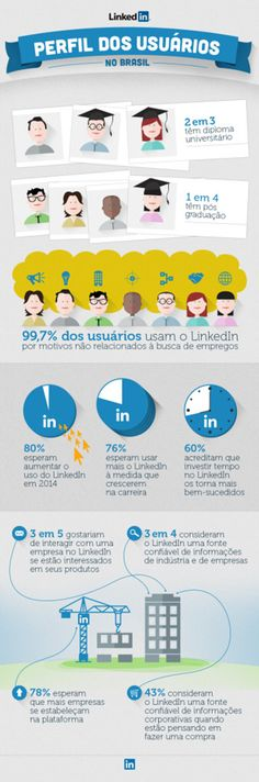 O LinkedIn no Brasil   Fabulosa Ideia  #socialmedia #midiassociais #brasil #modernistablog