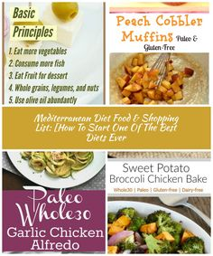 what-is-the-mediterranean-diet clean eating diet Mediterranean Diet Food & Shopping List: [How To Start One Of The Best Diets Ever