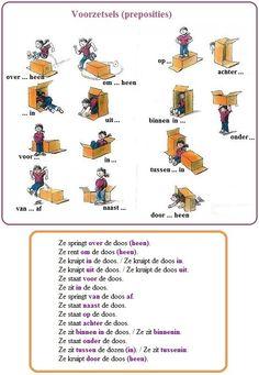 VOORZETSELS (PREPOSITIES) / Prépositions / Prepositions / Preposizioni / Präpositionen. + Voorbeeldzinnetjes / Phrases exemples / Example sentences / Esempi di frasi / Beispielsätze