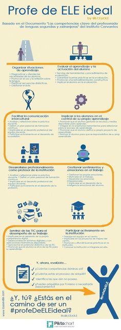 Una infografía: El profe de ELE ideales | multilingües | Scoop.it