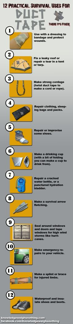 12 practical survival uses for duct tape. My wife and daughter even made slip on shoes with some. Limited only to your imagination. In fact, look up the mythbusters episode where they strand themselves on an island with just duct tape. They make shelters, hats, trap a chicken, and even make a canoe with bambo as a frame.