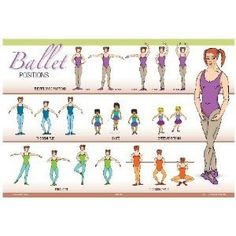 ballet terms and positions with pictures - Google Search