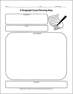 This graphic organizer is useful because it requires