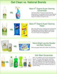 Get Clean Vs. National Brands