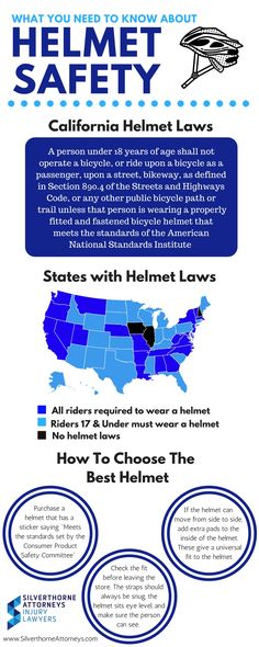 Did you know that in New York City, 74% of fatal bike accidents were due to head trauma injuries? While the laws are not covered in every state, #helmetsafety is extremely important! Click the link below to check out more information on getting the best helmet for the most safety!