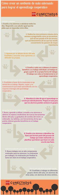 Cómo crear un ambiente adecuado para el aprendizaje cooperativo #infografia #education | TICs y Formación
