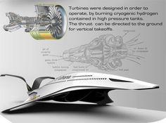 Airbus Powerglider der Zukunft