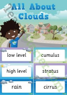 Clouds Word Wall Vocabulary