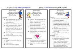 "Free Guided Reading ""Cheat Sheet"" for Teachers, grades 1-5.  The lowdown of what to do before/during/after reading.  $0"