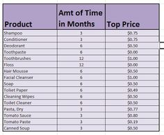 Extreme Couponing ~ Effective