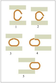 ring bending to set-up for soldering