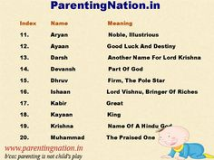 Modern hindu baby boy and girl names