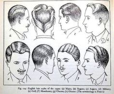 Men's Hairstyles of the 1930's - notice the main trait is lots of gel, very smooth on top. Hair is typically parted very straight and precisely then brushed a little backward and gelled down. Another option is to give it a soft wave in the front - this would be more popular for younger men (Tony). Ed would have more free, unkempt hair with no part.