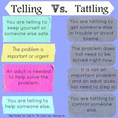 Telling vs. Tattling. Bully-Proofing Your Child For The School Year. Heidisongs.com.