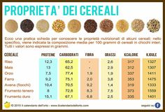Il Calendario dell'Orto: le proprietà dei cereali