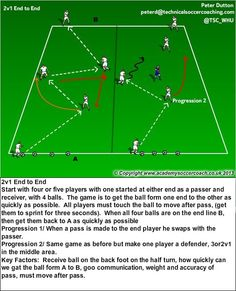 Soccer Drills, Soccer Coaching, Soccer Training, Soccer Information, Passing Drills, Football Stuff, Youth Soccer, Coaches, Sock