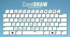 coreldraw x8 shortcut keys list