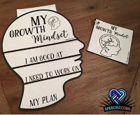 Getting a Growth Mindset - a post about what Growth Mindset is, and how to use this with your students.