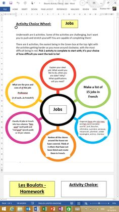 """My Blooms activity wheel. Differentiated activities, same topic. The resource can be downloaded from the TES by searching """"Blooms Wheel French"""" or here: www.tes.co.uk/teaching-resource/GCSE-French-Jobs-Edexcel-Unit-6-Blooms-Wheel-6446524/"""