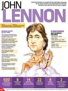 #Infografía John Lennon Este 8 de diciembre se cumplen 35 años del trágico asesinato de uno de los músicos más importantes de la historia mundial e icono del rock and roll.  Aquí su legado:  @Candidman     #Infografias Musica Candidman Infografía John Lennon @candidman