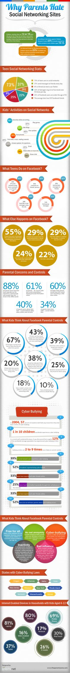 Why parent hate social networking sites