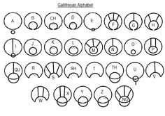 deviantART: More Like Modern Gallifreyan Alphabet by =TwickyGirl