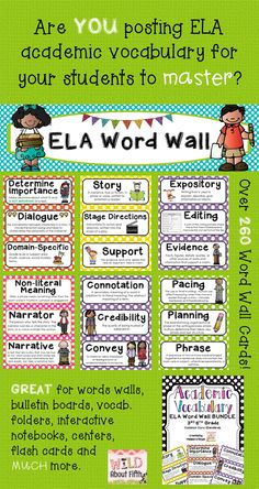 Are you posting ELA academic vocabulary for your students to master? This Common Core ELA Word Wall Bundle contains over 260 words found in the 3rd-6th grade ELA Common Core Standards. Great for bulletin boards, word walls, vocab folders, interactive notebooks, centers, flashcards and MORE! $ #wildaboutfifthgrade