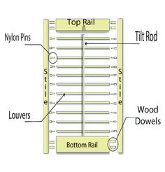 Build your own wood shutters for under 40 diy shutters for Plantation shutter plans
