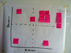 Evaluating When To Kill A Project