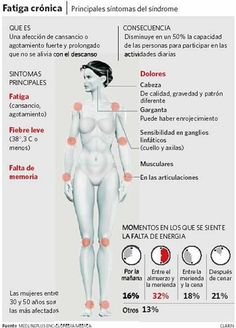 fatiga_cr (1)