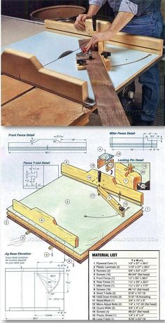 Table Saw Crosscut Jig - Table Saw Tips, Jigs and Fixtures   WoodArchivist.com