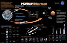 Space Exploration | The Vision for Space Exploration: A Brief History (Part 4) | Spudis ...