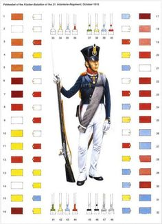 Prussian Line Infantry. Rectangle patch is the facing colour, next to shoulder tab for regt seniority within recruiting province: order is white (1st), red, yellow, lt blue (4th). Sword knots show seniority of all Bn companies within each regt starting at white.
