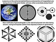 Appendix Spin, electricity and magnetism: the extra-terrestrials are teaching us about homopolar motors, and how they may be used to generate DC or AC electricity in a clean and efficient fashion By Dr. Crop Circles, Homopolar Motor, Aliens History, Extra Terrestrial, Spirit Science, Mind Body Spirit, Circle Of Life, Ancient Aliens, Sacred Geometry