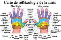 Réflexologie: Massez vos MAINS pour soulager vos MAUX…