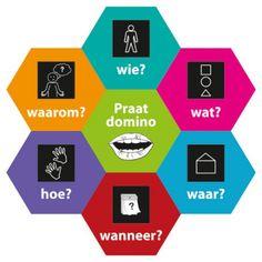 Praatdomino Close Reading, Diy For Kids, Spelling, School, Superheroes, Games
