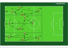 Soccer Shooting Drills, Football Drills, Football Soccer, Football Tactics, Hockey Training, Soccer Coaching, Base, Sports, Soccer Workouts