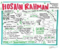 """""""Hosain Rahman was in a difficult position after the first version of his company's product, the Jawbone Up bracelet, ran into grave problems—ultimately resulting in a recall—during its launch in December 2011. He and his team had to do some serious soul-searching about how to handle the snafu and how to keep moving forward. Ultimately, they decided to rally by """"locking themselves in a room for six months"""" and re-emerging with a stellar v2 product."""""""