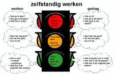 www.eigeninitiatiefmodel.nl  Werken met  Eim (eigen initiatief model)
