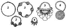 Some 'tribal' forms of East Slavic temple rings. 1. Krivichian. 2. Polianian. 3. Novgorodskii (Ilmenskii) Slovenes. 4. Radimichi. 5. Viatichi. 6. Severian. After Avdusin, 1967 and Rusanova, 1966, not all to same scale.