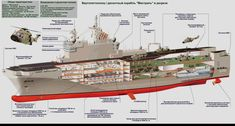 9 Potential Bidders for the Philippine Navy Strategic Sealift Vessel (SSV) Program ~ MaxDefense Philippines Uss America, Merchant Marine, Naval History, Navy Military, French Army, Deck Plans, Super Yachts, Navy Ships, Military Weapons