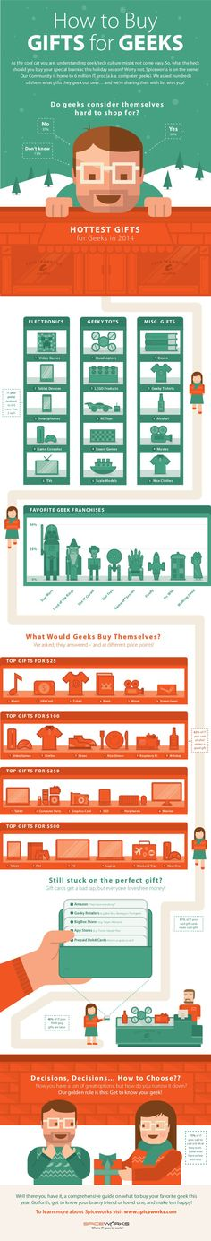 How to buy gifts for Geeks #infographic #geek [http://www.pinterest.com/loganless/]