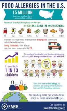 SPONSORED: Food Allergy Awareness Week 5/11-5/17 with Enjoy Life Foods