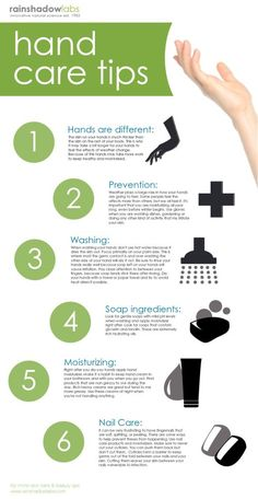 Here's a handy infographic to help you remember the basics of good hand care #handcare http://www.healyourfacewithfood.com/