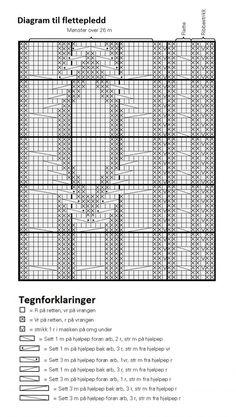 Diagram til flettepledd fra MbyM 2_12