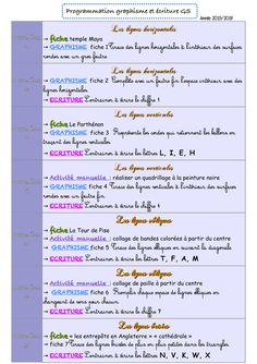 Programmation Graphisme/écriture GS Pér.1 Programmes 2015 Pediatric Occupational Therapy, Cursive, Ms Gs, Pediatrics, Kids Learning, Montessori, Encouragement, Language, How To Apply