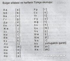 bulgarca alfabe ile ilgili görsel sonucu